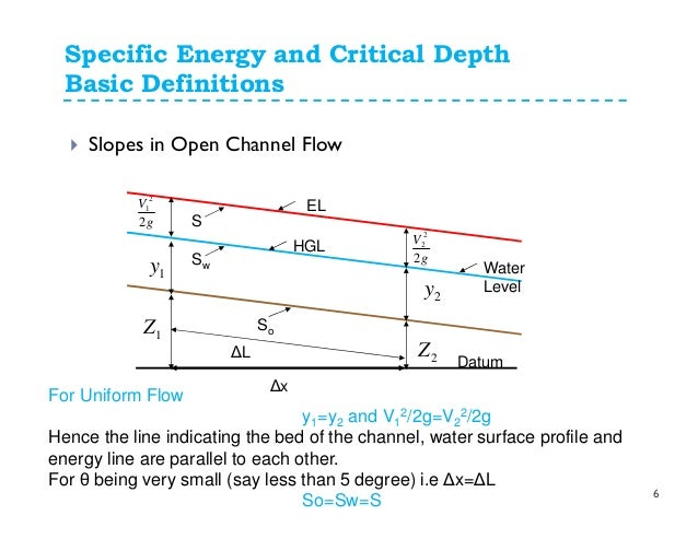 flow through open channels pdf
