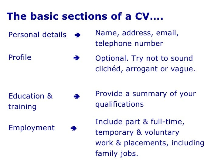 How to write a cv part time work