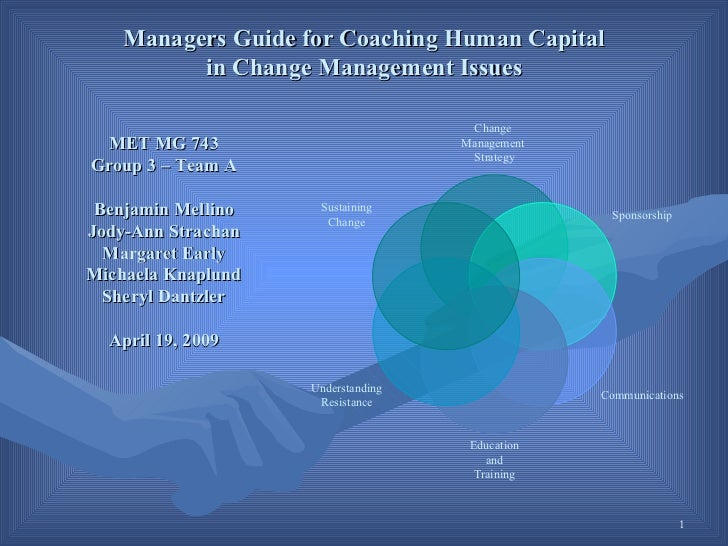 Managers Guide for Coaching Human Capital in Change Management Issues Change  Management  Strategy Sponsorship Communicati...