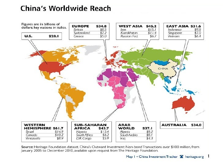 CHINA GONE GLOBAL (Part 2)