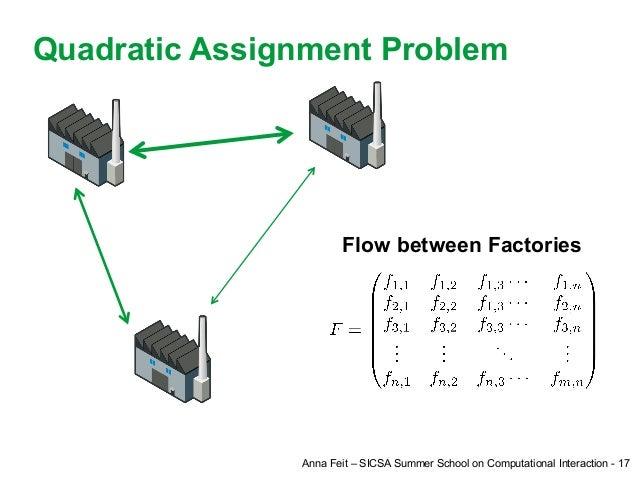 Quadratic assignment