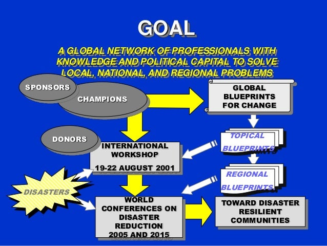 GOAL A GLOBAL NETWORK OF PROFESSIONALS WITH KNOWLEDGE AND POLITICAL CAPITAL TO SOLVE LOCAL, NATIONAL, AND REGIONAL PROBLEM...