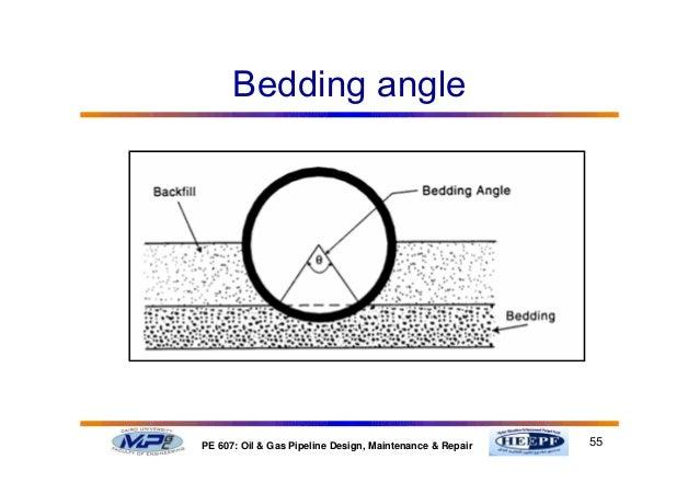 Frp Angle Ring
