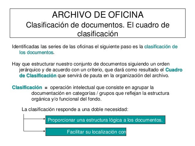 El archivo de oficina gesti n for Concepto de organizacion de oficina