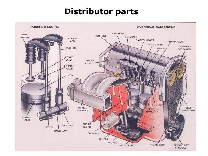Martinez Auto Parts >> Partes Y Piezas Automotrices En Ingles