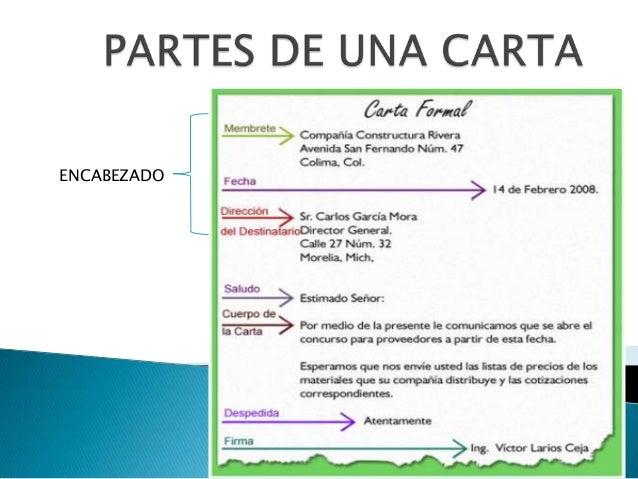Cuáles son las Partes de una Carta - contenidoweb.info
