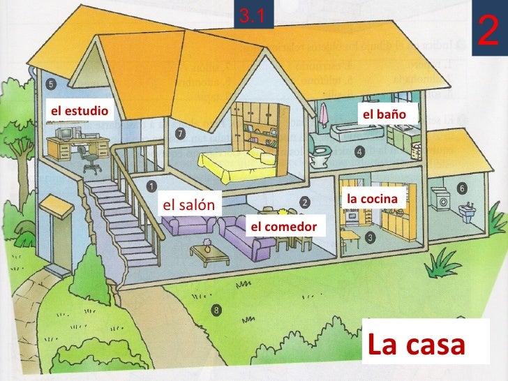 Imagenes partes de casas imagui - La casa de la mampara ...