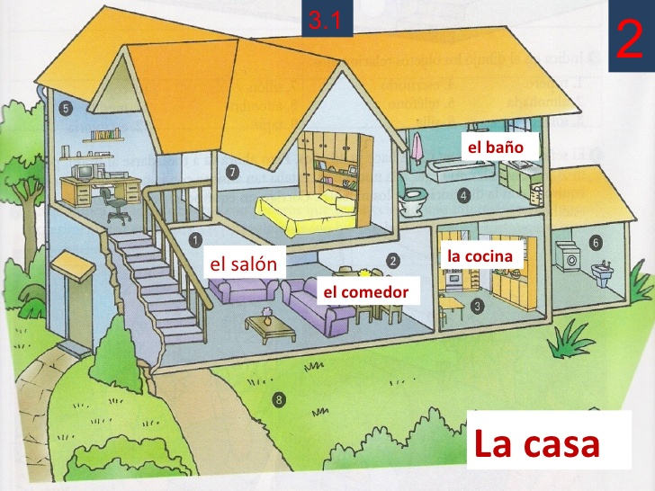 partes-de-la-casa-9-728.jpg?cb ...
