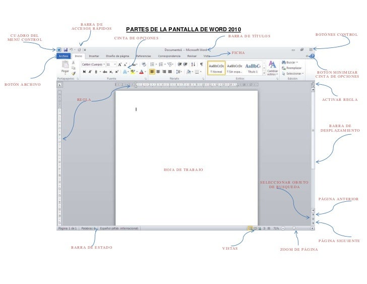 Partes de la pantalla de word 2010
