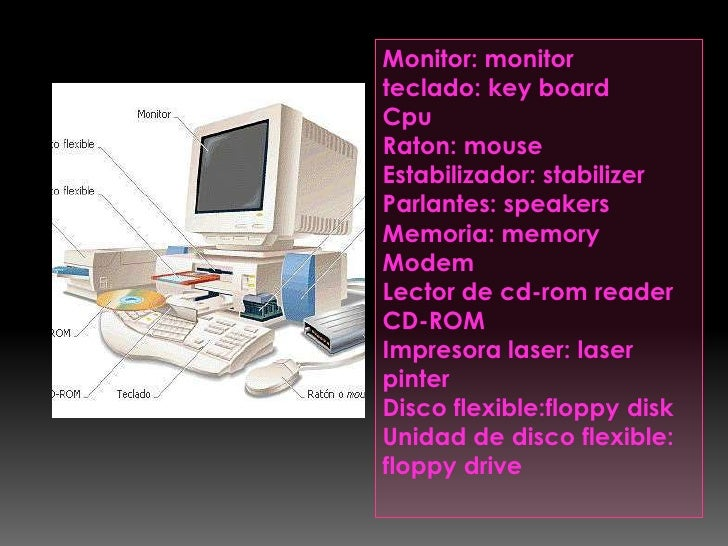Monitor: monitor<br />teclado: keyboard<br />Cpu<br />Raton: mouse<br />Estabilizador: stabilizer<br />Parlantes: speakers...