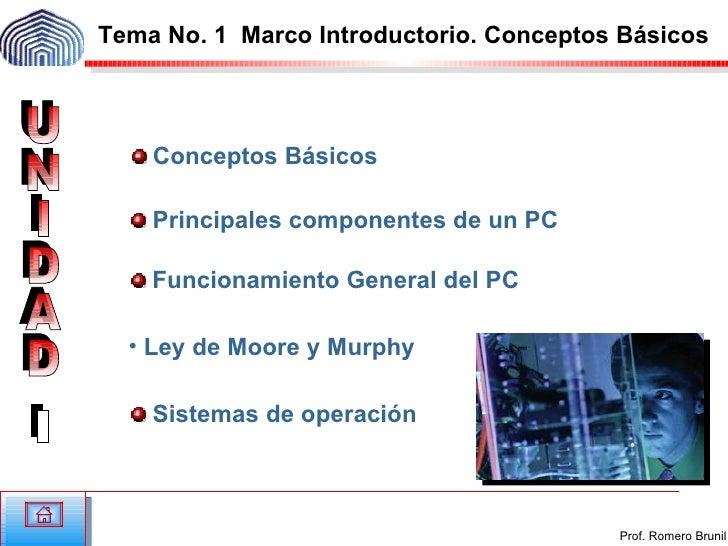 Tema No. 1 Marco Introductorio. Conceptos Básicos    Conceptos Básicos    Principales componentes de un PC    Funcionamien...