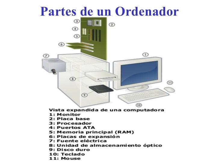 Partes de un_ordenador