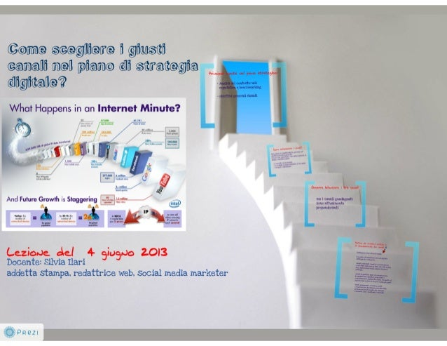 Parte seconda lezione 4 giugno 2013 social media marketing