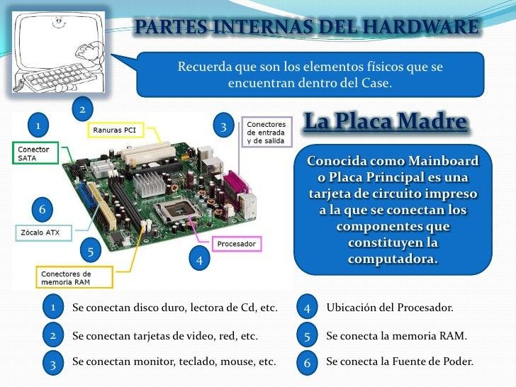 Partes internas del hardware for Elementos de hardware