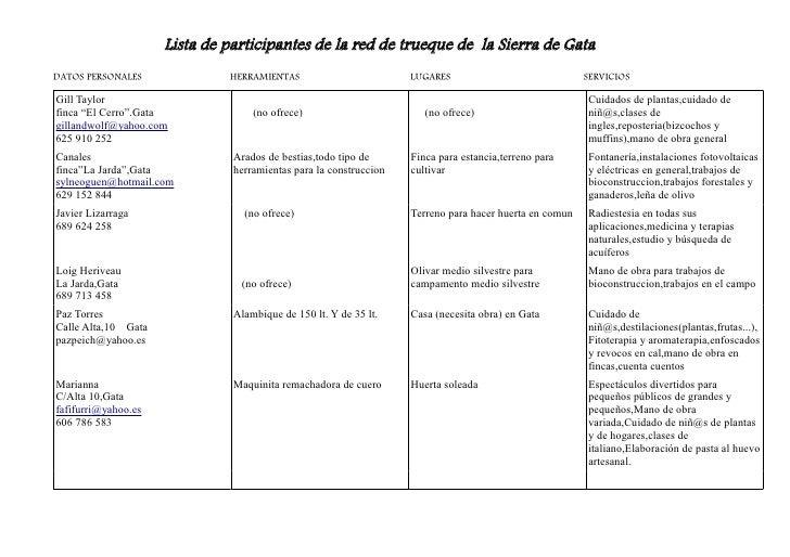 Lista de participantes de la red de trueque de la Sierra de Gata DATOS PERSONALES              HERRAMIENTAS               ...