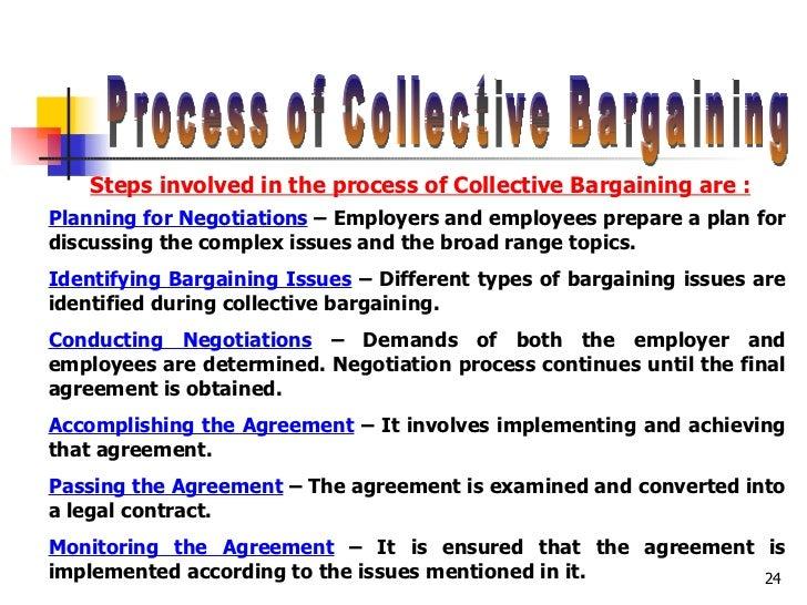 Bargaining Process Steps Bargaining Steps Involved
