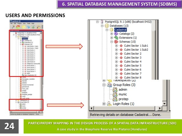 spatial database research papers Database research papers book  smart city challenge essay prejudice in the workplace research on spatial database design and tuning based on oracle and arcsde li yingcheng bogdan simion.