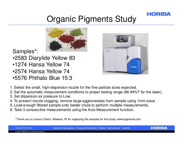 particle size analysis of pigments and inks