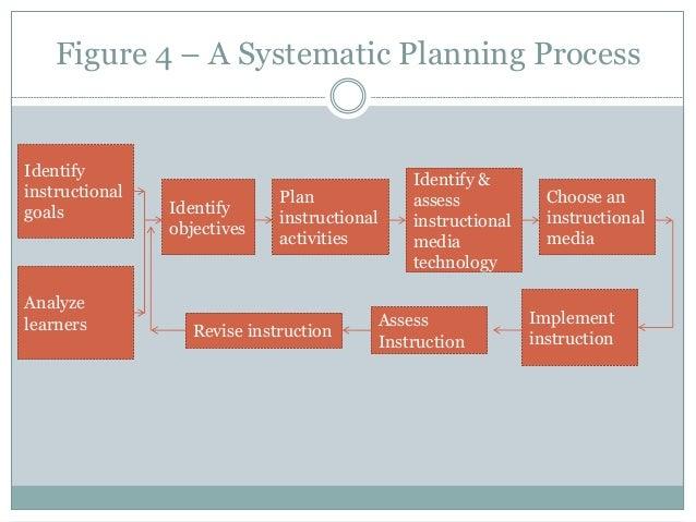 curriculum plan analysis