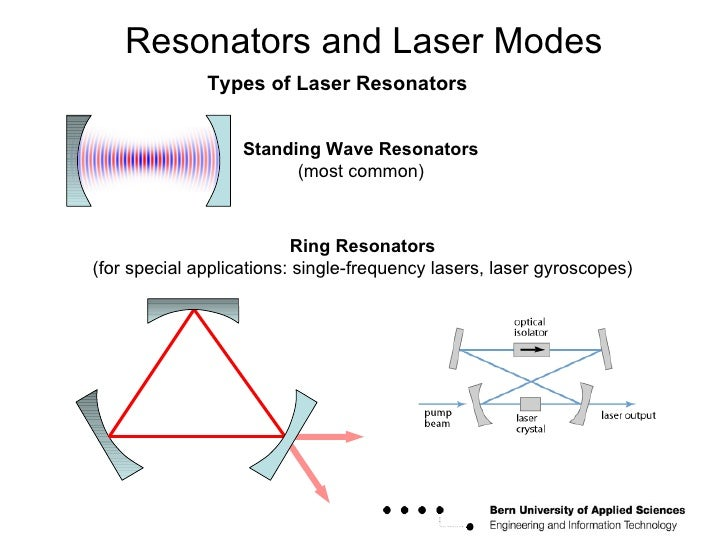 Optical Ring Resonator Basics