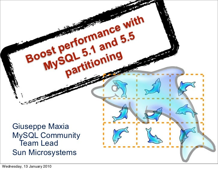Partitions Performance with MySQL 5.1 and 5.5