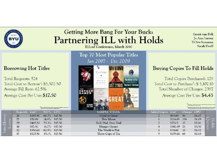Partnering Ill With Holds