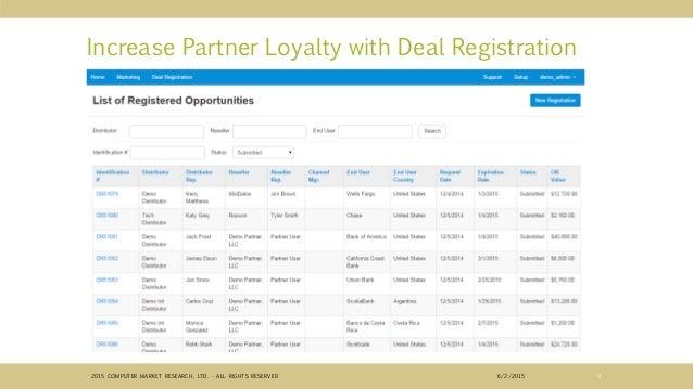 Kostenloses partnerportal