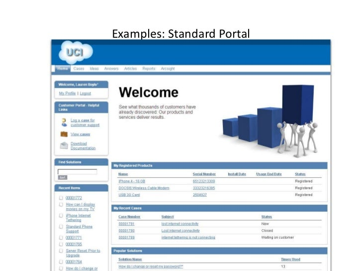 Examples: Standard Portal
