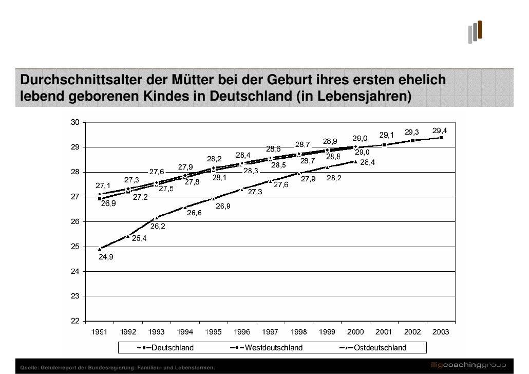 Die Nachfrage nach Ein- und Zweiraumwohnungen in Sachsen bleibt groß.