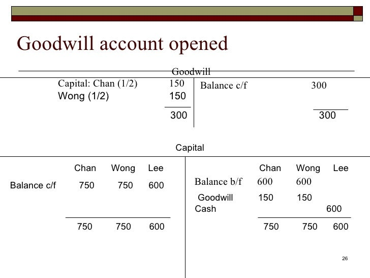 how to close capital account