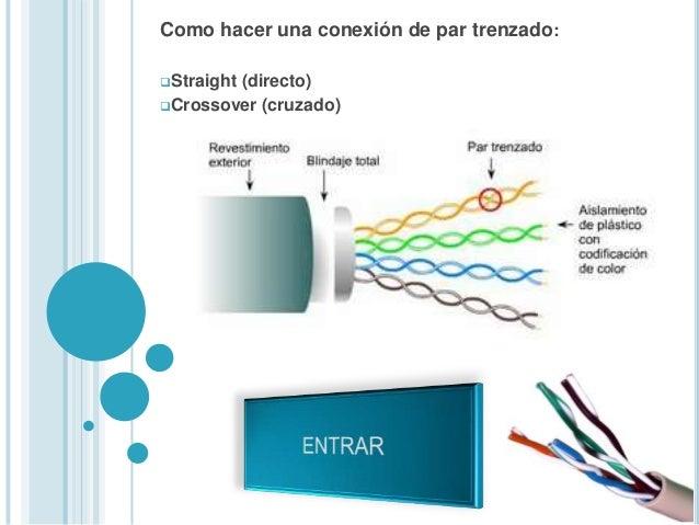 Como hacer una conexión de par trenzado:Straight        (directo)Crossover (cruzado)