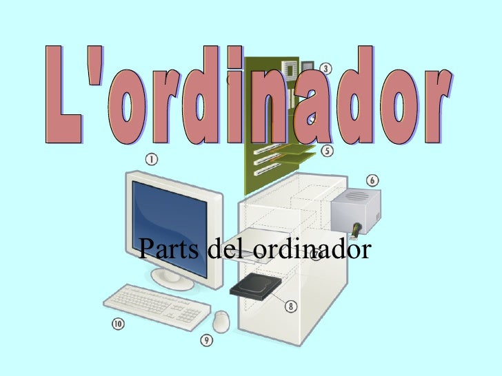 Parts Del Ordinador Power Point