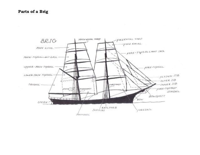 Parts of a Brig