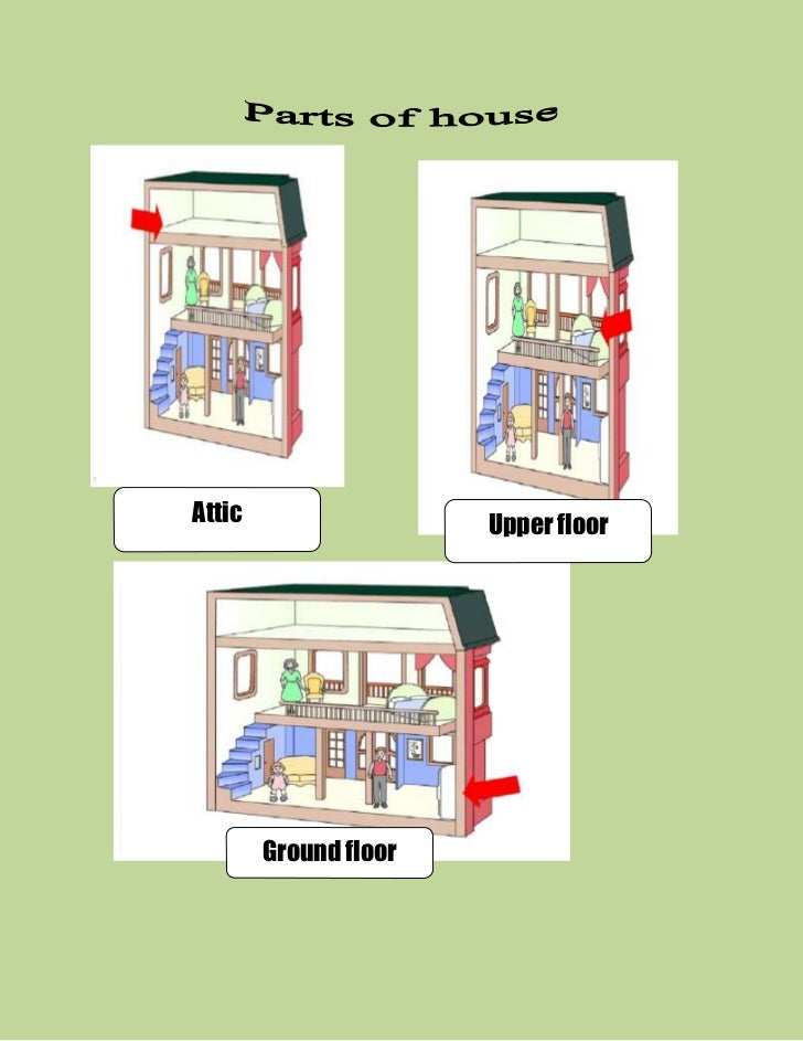 2967990652780<br />-203835504190<br />Upper floor<br />Attic<br />Ground floor<br />Roof-1085853748405<br />Yard<br />Kitc...