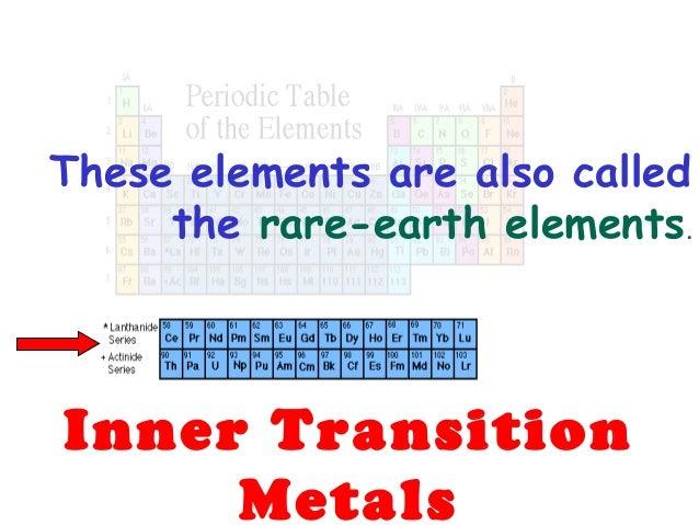 Inner transition metals etamemibawa inner transition metals urtaz Choice Image