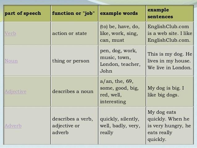 short essays on dogs