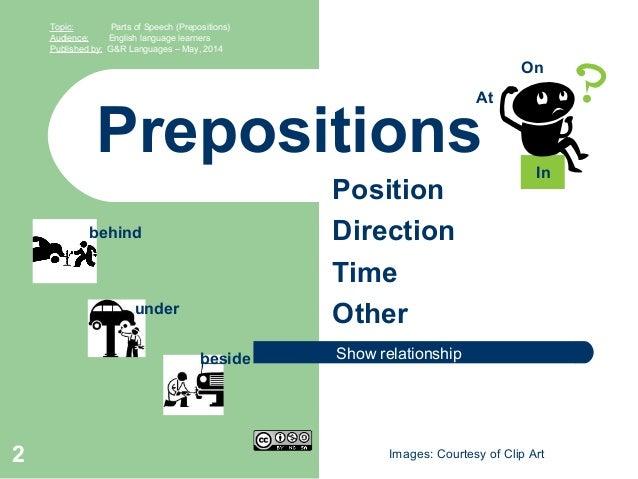 Parts of Speech (Prepositions)