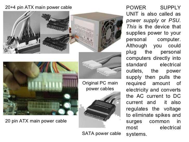 Cpu Power Unit Power Supply Unit is Also