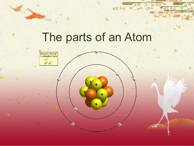 Parts on an atom