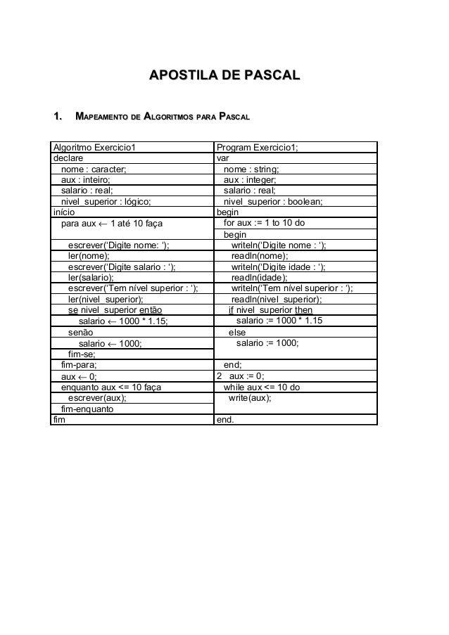 APOSTILA DE PASCALAPOSTILA DE PASCAL 1.1. MMAPEAMENTOAPEAMENTO DEDE AALGORITMOSLGORITMOS PARAPARA PPASCALASCAL Algoritmo E...