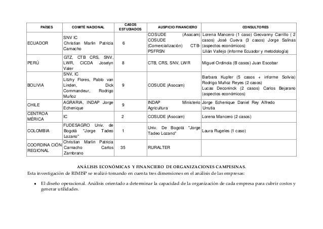ANÁLISIS ECONÓMICAS Y FINANCIERO DE ORGANIZACIONES CAMPESINAS. Esta investigación de RIMISP se realizó tomando en cuenta t...