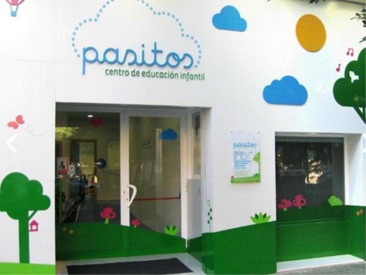 Índice    Proyecto educativo    El centro    Pedagogía utilizada en el centro    Metodología    Instalaciones    Aul...