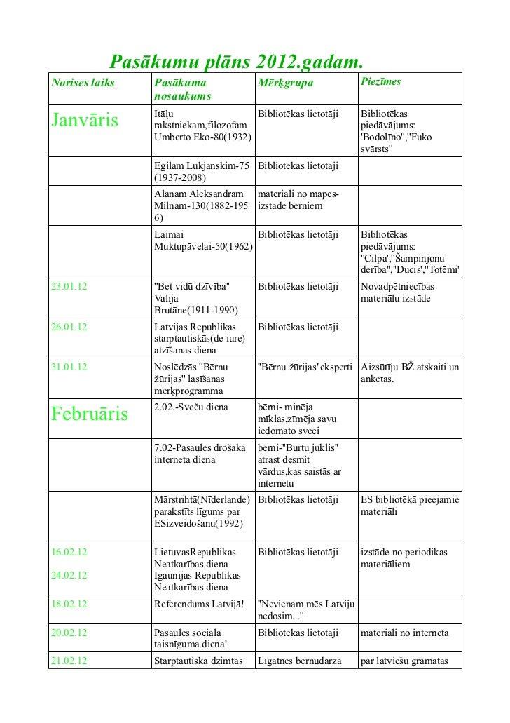 Pasākumu plāns 2012. gadam