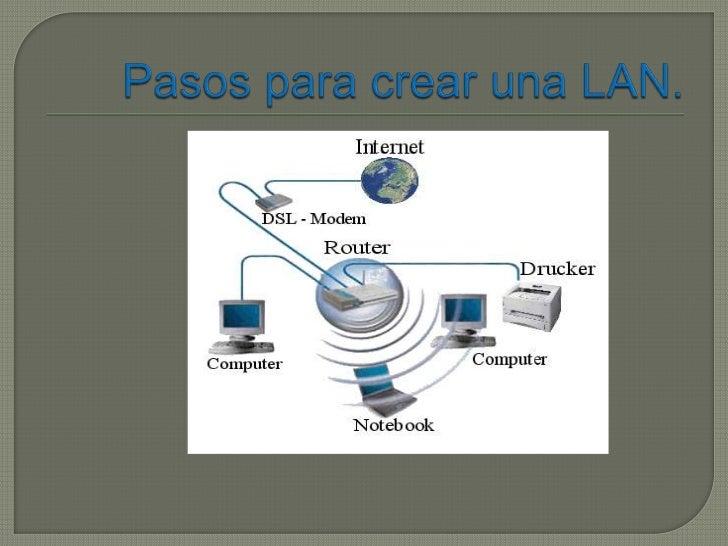 Pasos para crear una LAN.<br />
