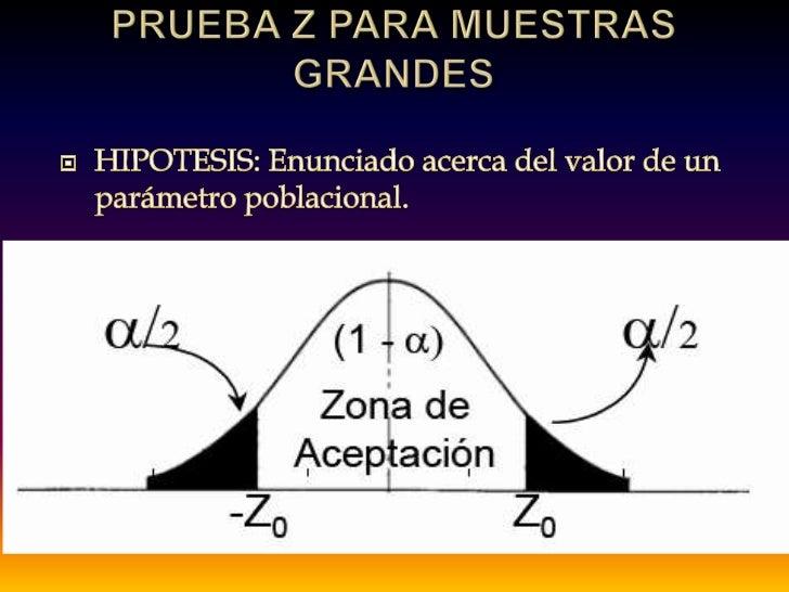 PRUEBA Z PARA MUESTRAS GRANDES <br />HIPOTESIS: Enunciado acerca del valor de un parámetro poblacional. <br />
