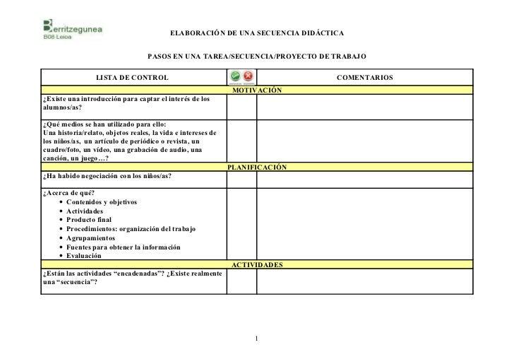 ELABORACIÓN DE UNA SECUENCIA DIDÁCTICA                                   PASOS EN UNA TAREA/SECUENCIA/PROYECTO DE TRABAJO ...