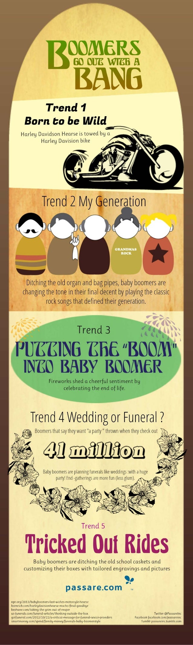 5 End-of-Life-Celebration Trends: Boomers Go Out With A Bang – Infographic