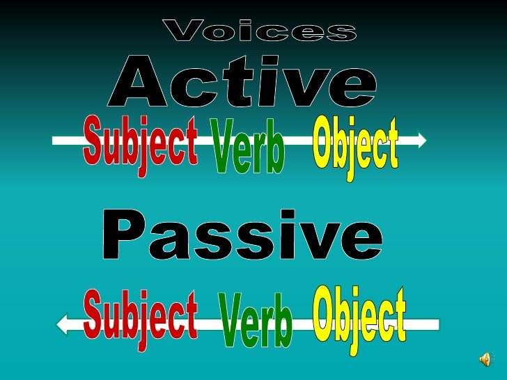 Voices<br />Active<br />Subject<br />Object<br />Verb<br />Passive <br />Object<br />Subject<br />Verb<br />