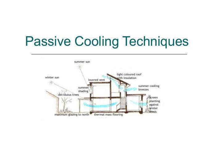 Solar Cooling Techniques Passive Cooling Techniques