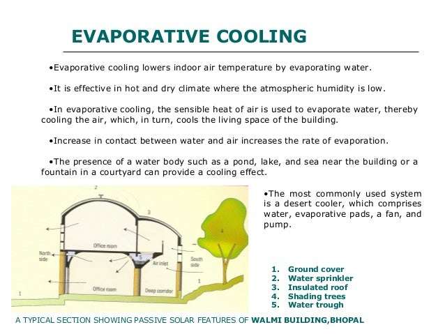 passive cooling techniques I'm talking about passive solar cooling there are techniques for the rest of us – passive cooling techniques – that we can use to beat the heat.